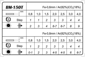 Mig Wire Feed Speed Chart
