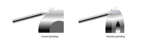 Tungsten Tig Electrode Sharpening